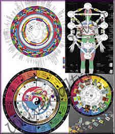 Syncretism graphics